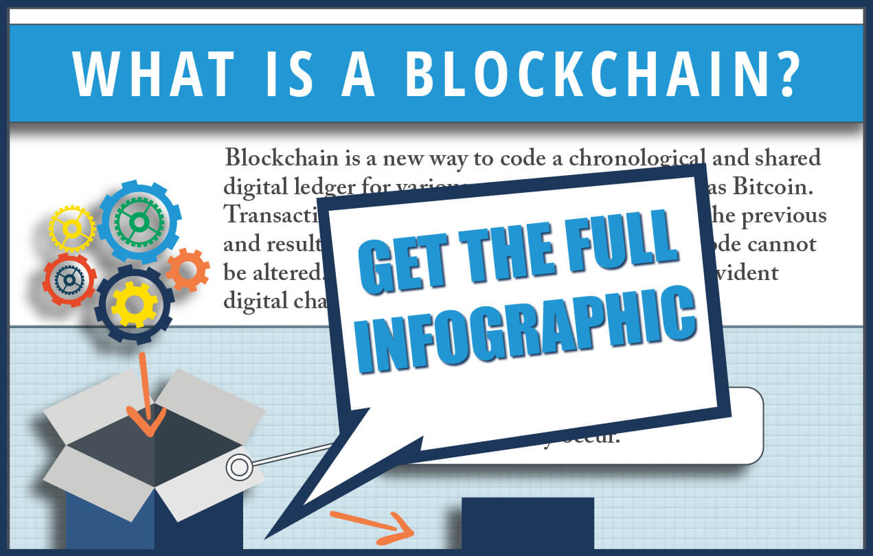 What is a Blockchain Infographic button