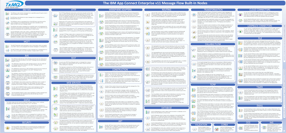 ACE Node Summary in Detail